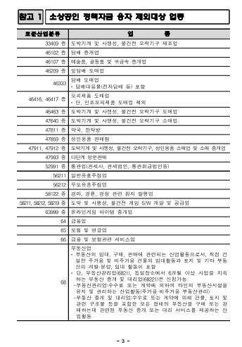 신종 코로나바이러스 피해 소상공인 경영애로자금 지원계획.pdf_page_1 (8).jpg