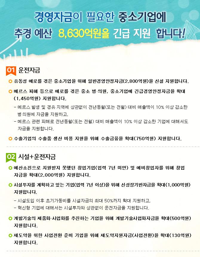 15.08.17_중기청 경영자금 지원 안내(추경예산 긴급지원).jpg