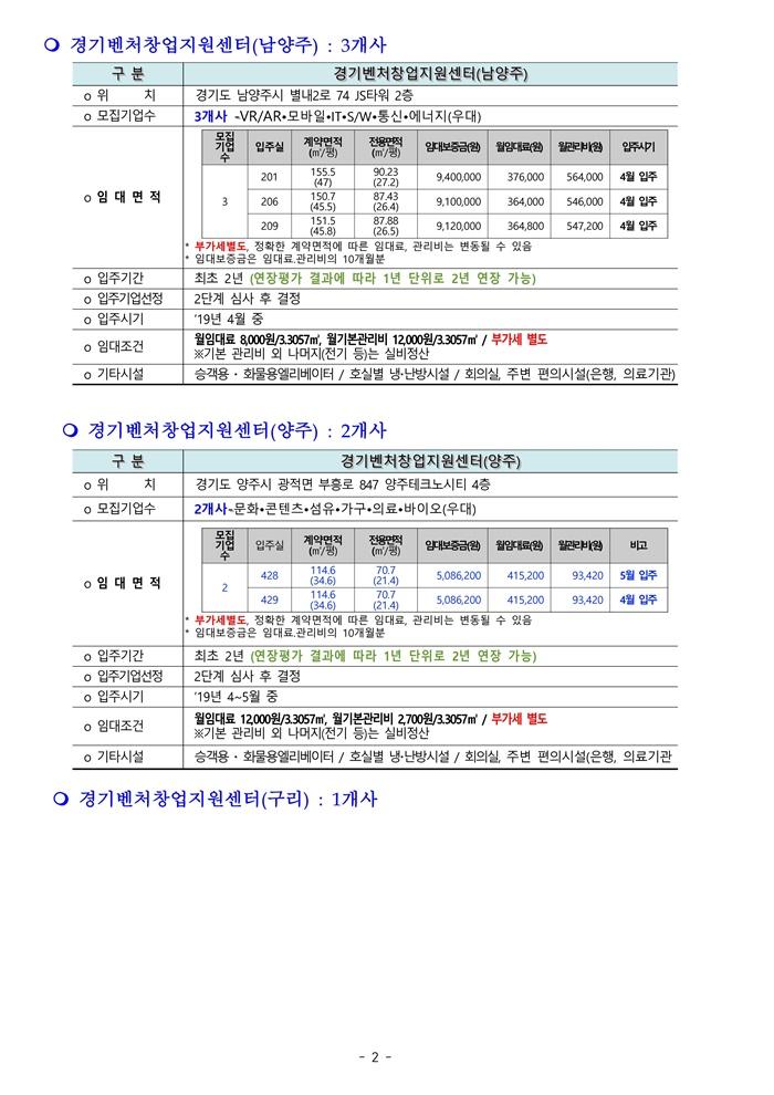 붙임1. 경기벤처창업지원센터_3월 모집공고문-002-002.jpg