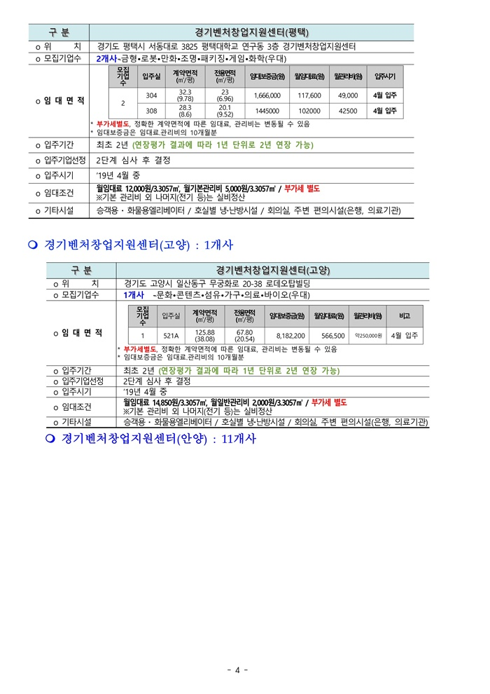 붙임1. 경기벤처창업지원센터_3월 모집공고문-004-004.jpg