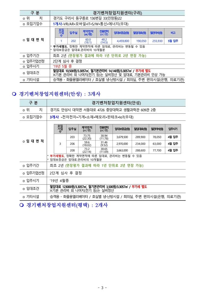 붙임1. 경기벤처창업지원센터_3월 모집공고문-003-003.jpg