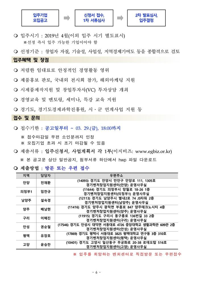 붙임1. 경기벤처창업지원센터_3월 모집공고문-006-006.jpg