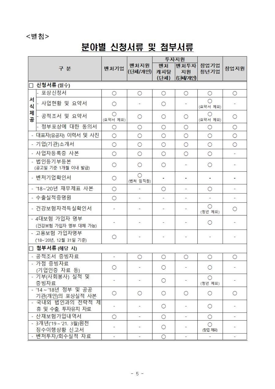 2021 벤처창업진흥 유공 정부포상 공고문005.jpg
