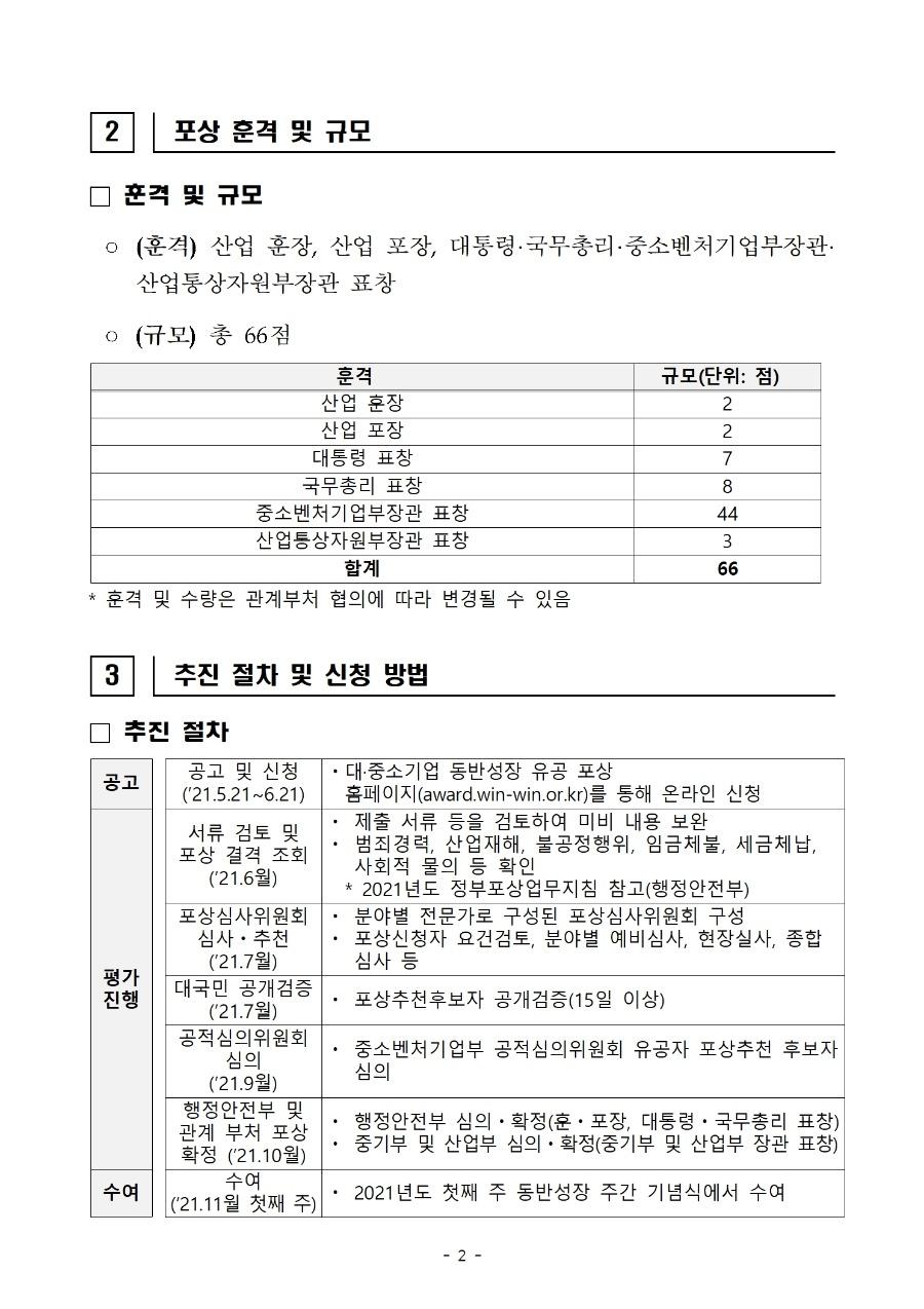 ★(공고문)_2021년_대중소기업_동반성장_유공_포상002.jpg